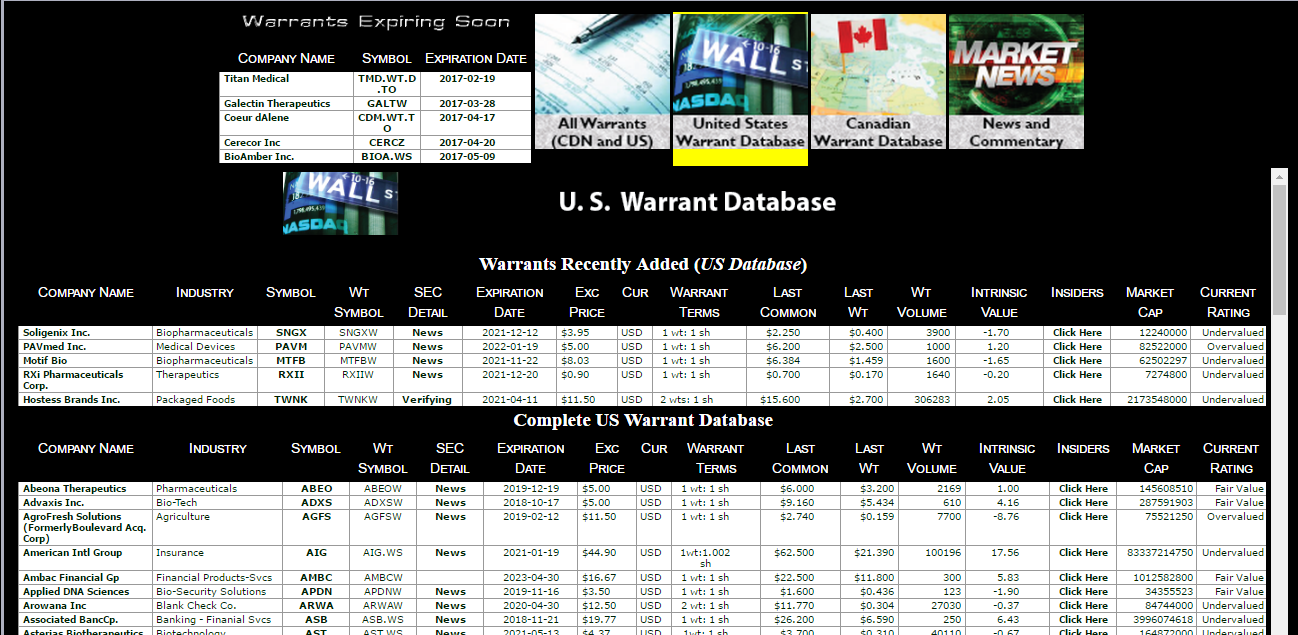 Common stock warrants exclusive database access to all warrants trading in the us and canada biocorpaavc Choice Image